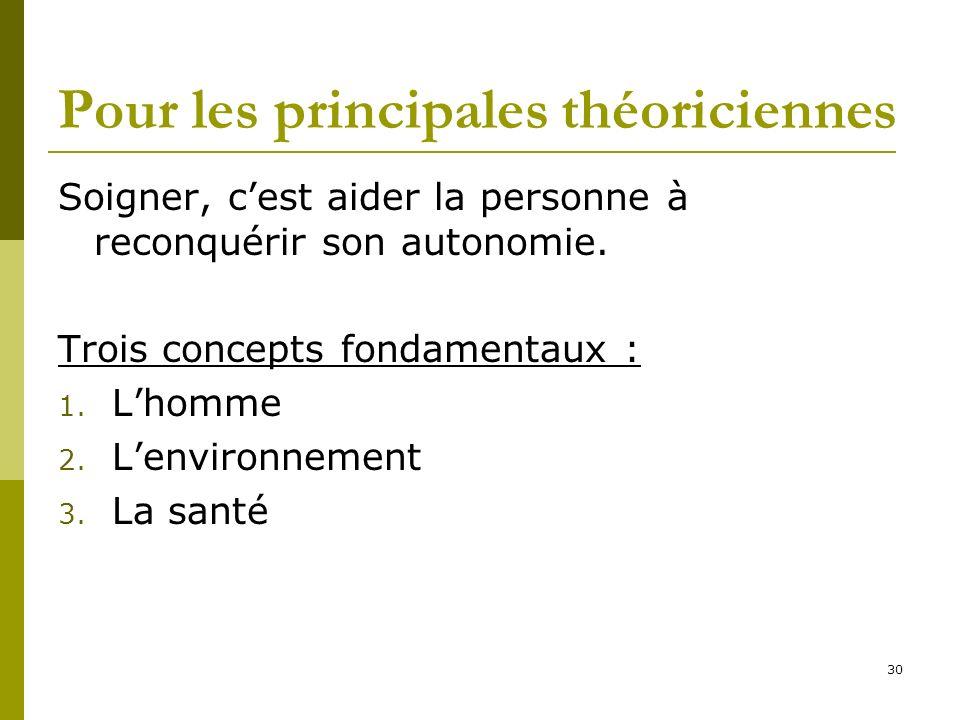 Pour les principales théoriciennes Soigner, cest aider la personne à reconquérir son autonomie. Trois concepts fondamentaux : 1. Lhomme 2. Lenvironnem
