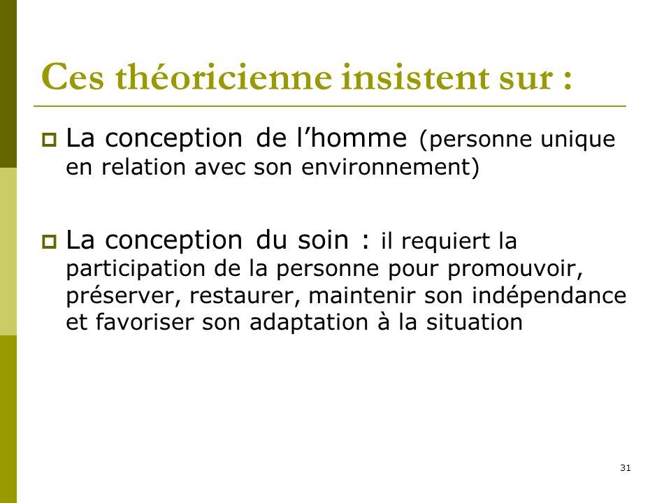 Ces théoricienne insistent sur : La conception de lhomme (personne unique en relation avec son environnement) La conception du soin : il requiert la p