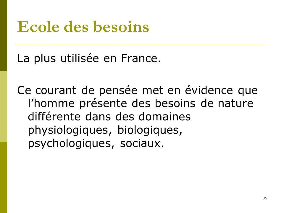 Ecole des besoins La plus utilisée en France. Ce courant de pensée met en évidence que lhomme présente des besoins de nature différente dans des domai