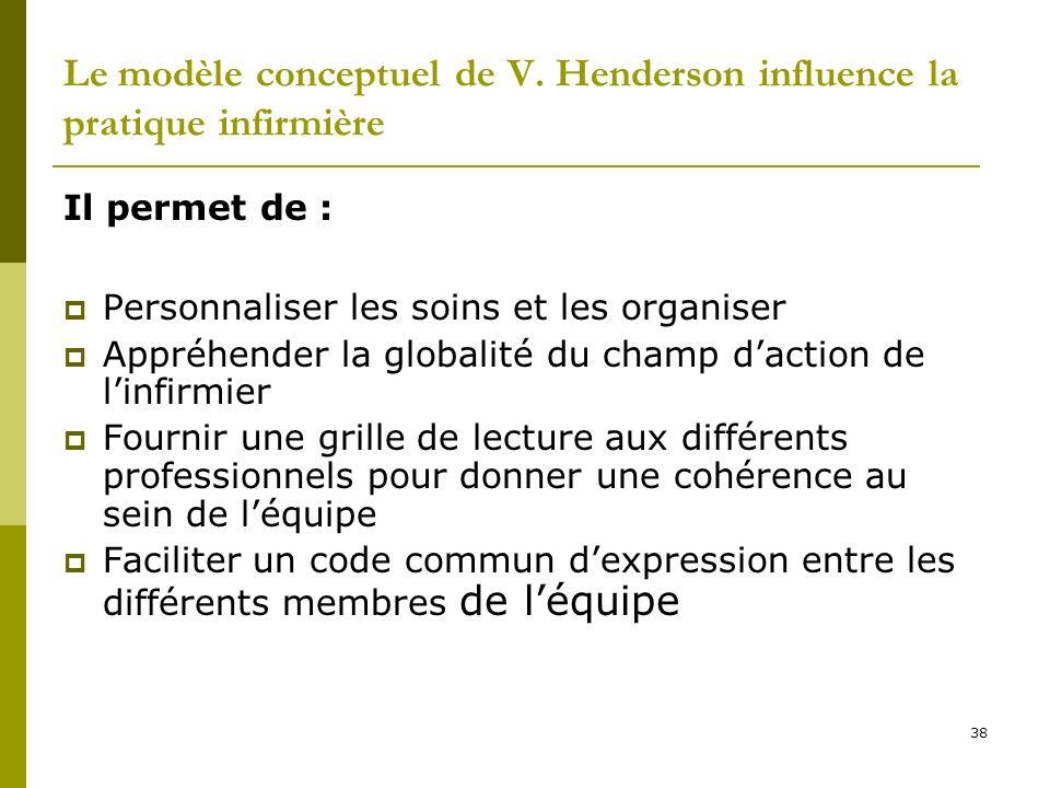 Le modèle conceptuel de V. Henderson influence la pratique infirmière Il permet de : Personnaliser les soins et les organiser Appréhender la globalité