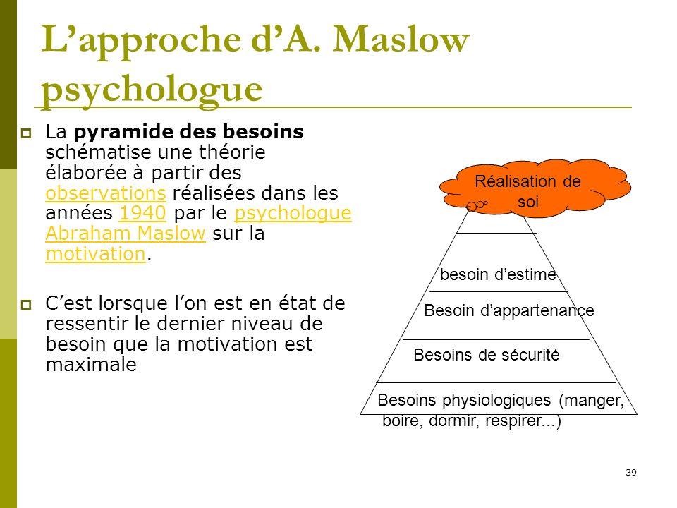Lapproche dA. Maslow psychologue La pyramide des besoins schématise une théorie élaborée à partir des observations réalisées dans les années 1940 par