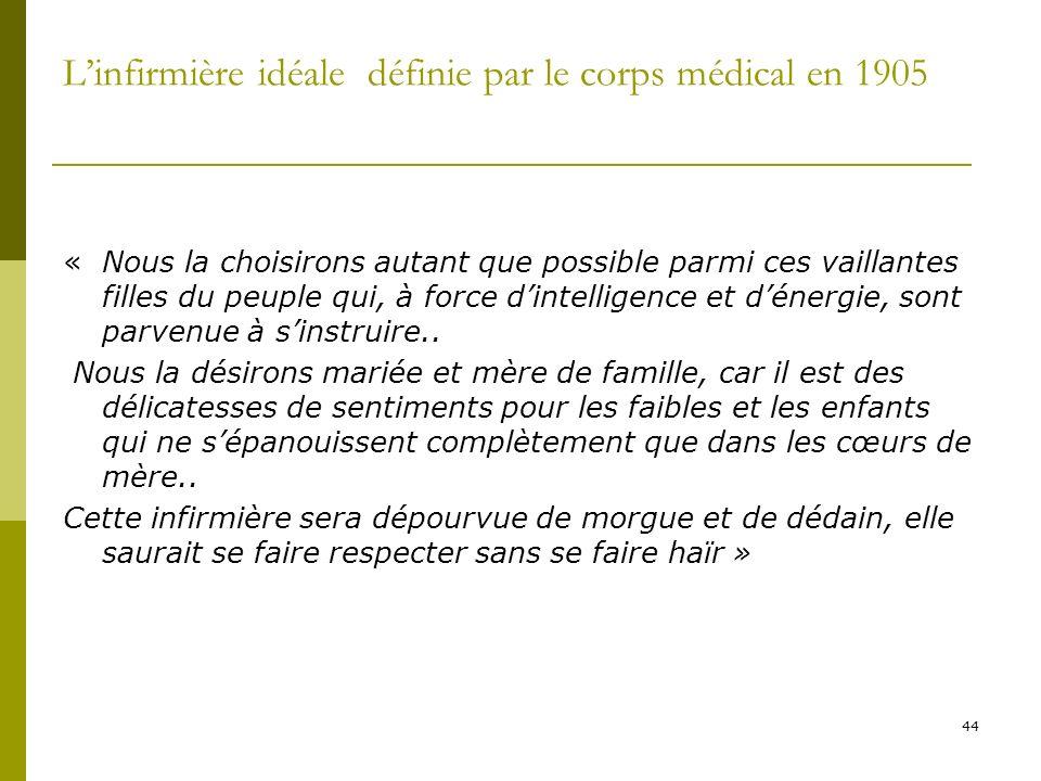 Linfirmière idéale définie par le corps médical en 1905 « Nous la choisirons autant que possible parmi ces vaillantes filles du peuple qui, à force di