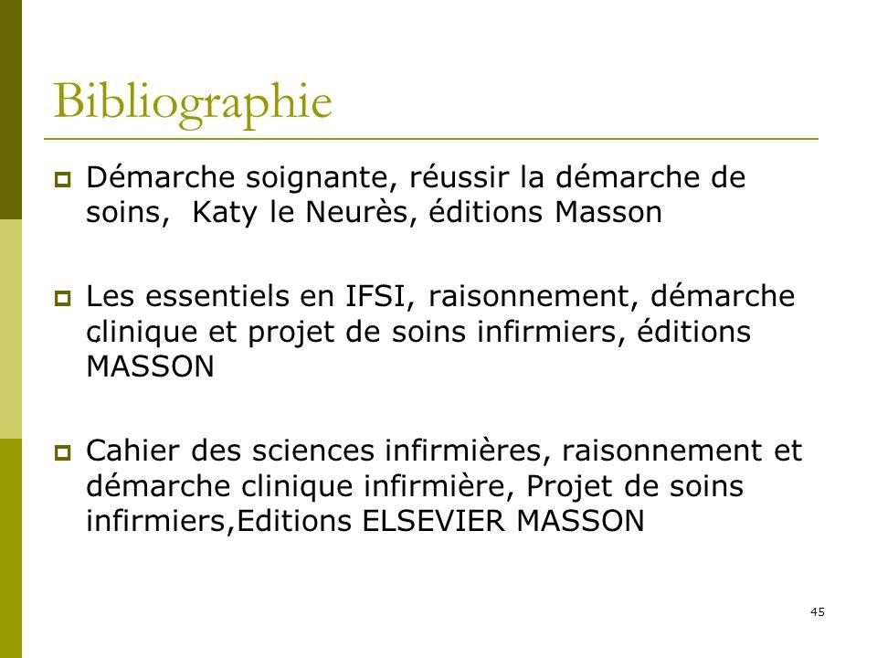 Bibliographie Démarche soignante, réussir la démarche de soins, Katy le Neurès, éditions Masson Les essentiels en IFSI, raisonnement, démarche cliniqu