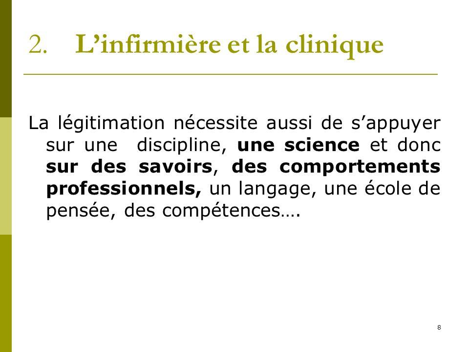2.Linfirmière et la clinique La légitimation nécessite aussi de sappuyer sur une discipline, une science et donc sur des savoirs, des comportements pr