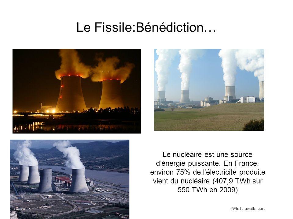 Le Fissile:Bénédiction… Le nucléaire est une source dénergie puissante. En France, environ 75% de lélectricité produite vient du nucléaire (407,9 TWh