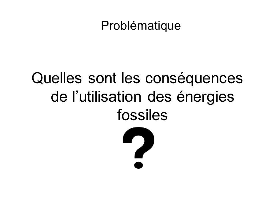 Problématique Quelles sont les conséquences de lutilisation des énergies fossiles