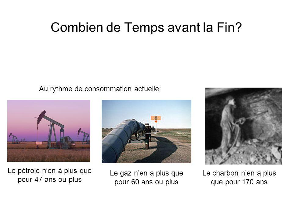 Combien de Temps avant la Fin? Le pétrole nen à plus que pour 47 ans ou plus Le gaz nen a plus que pour 60 ans ou plus Le charbon nen a plus que pour