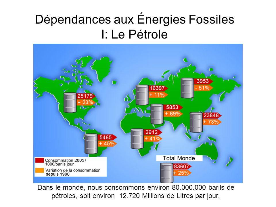 Dépendances aux Énergies Fossiles I: Le Pétrole Dans le monde, nous consommons environ 80.000.000 barils de pétroles, soit environ 12.720 Millions de