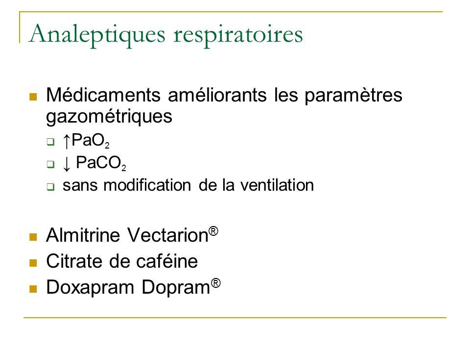 Médicaments améliorants les paramètres gazométriques PaO 2 PaCO 2 sans modification de la ventilation Almitrine Vectarion ® Citrate de caféine Doxapra