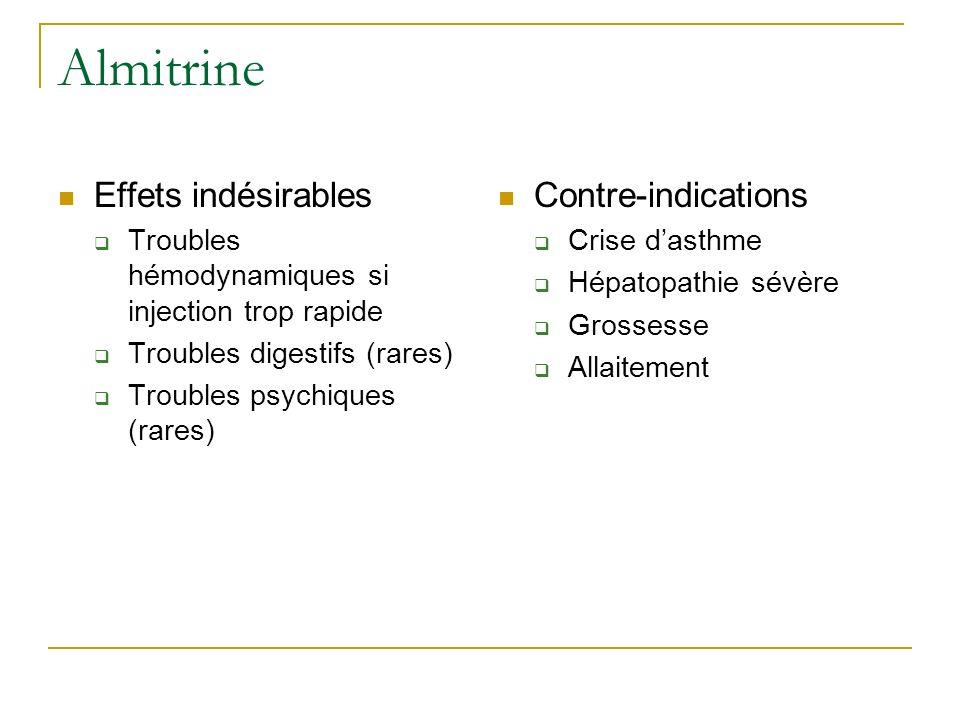 Almitrine Effets indésirables Troubles hémodynamiques si injection trop rapide Troubles digestifs (rares) Troubles psychiques (rares) Contre-indicatio