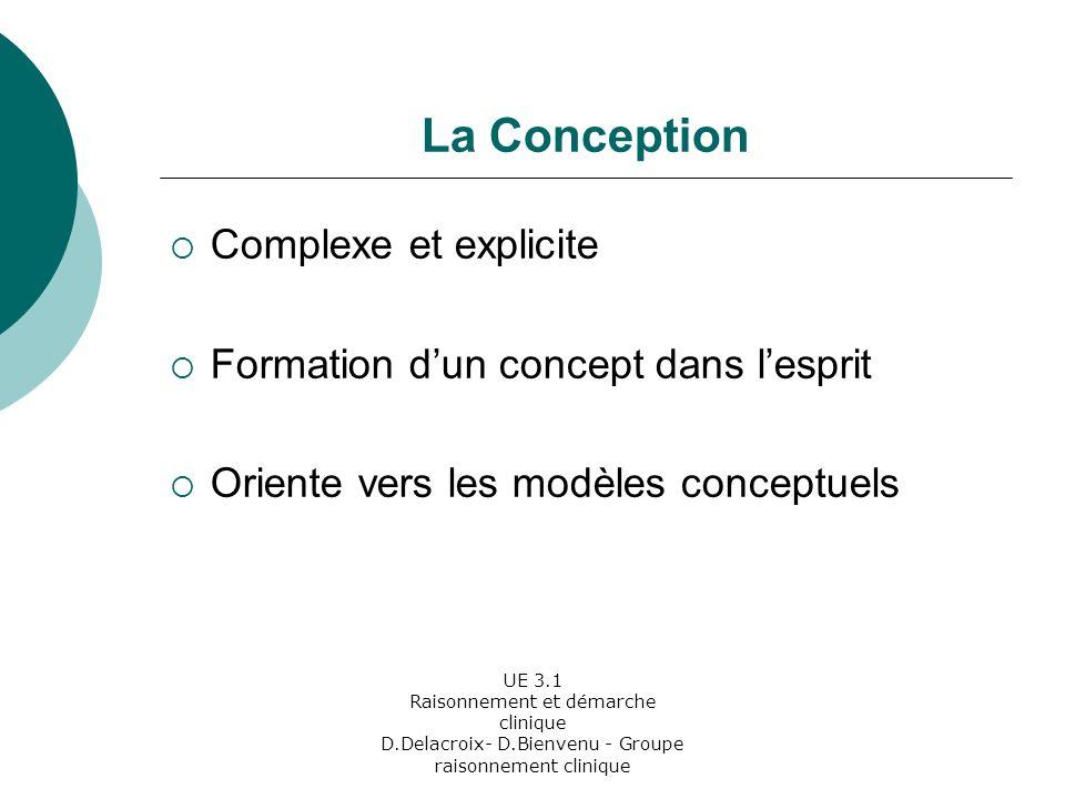 UE 3.1 Raisonnement et démarche clinique D.Delacroix- D.Bienvenu - Groupe raisonnement clinique La Conception Complexe et explicite Formation dun concept dans lesprit Oriente vers les modèles conceptuels