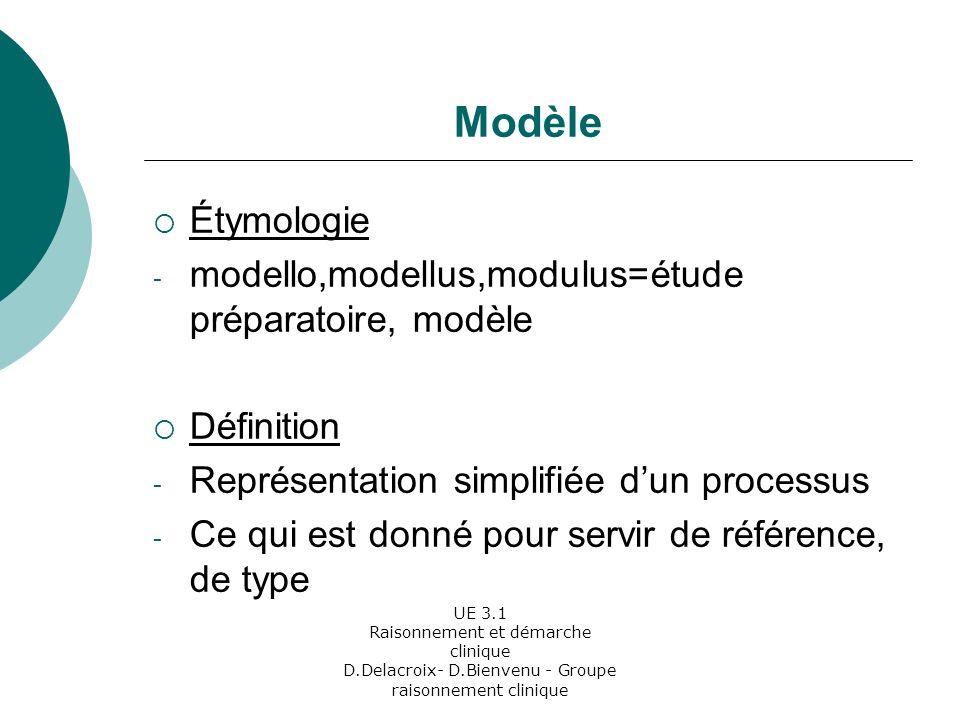 UE 3.1 Raisonnement et démarche clinique D.Delacroix- D.Bienvenu - Groupe raisonnement clinique Modèle Étymologie - modello,modellus,modulus=étude préparatoire, modèle Définition - Représentation simplifiée dun processus - Ce qui est donné pour servir de référence, de type