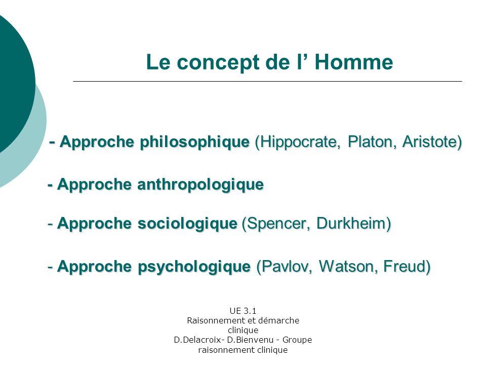 UE 3.1 Raisonnement et démarche clinique D.Delacroix- D.Bienvenu - Groupe raisonnement clinique Le concept de l Homme - Approche philosophique (Hippocrate, Platon, Aristote) - Approche philosophique (Hippocrate, Platon, Aristote) - Approche anthropologique - Approche sociologique (Spencer, Durkheim) - Approche anthropologique - Approche sociologique (Spencer, Durkheim) - Approche psychologique (Pavlov, Watson, Freud)