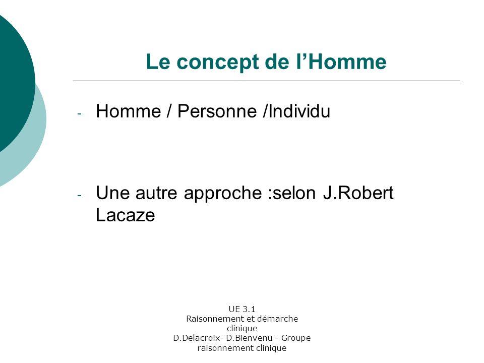 UE 3.1 Raisonnement et démarche clinique D.Delacroix- D.Bienvenu - Groupe raisonnement clinique Le concept de lHomme - Homme / Personne /Individu - Une autre approche :selon J.Robert Lacaze