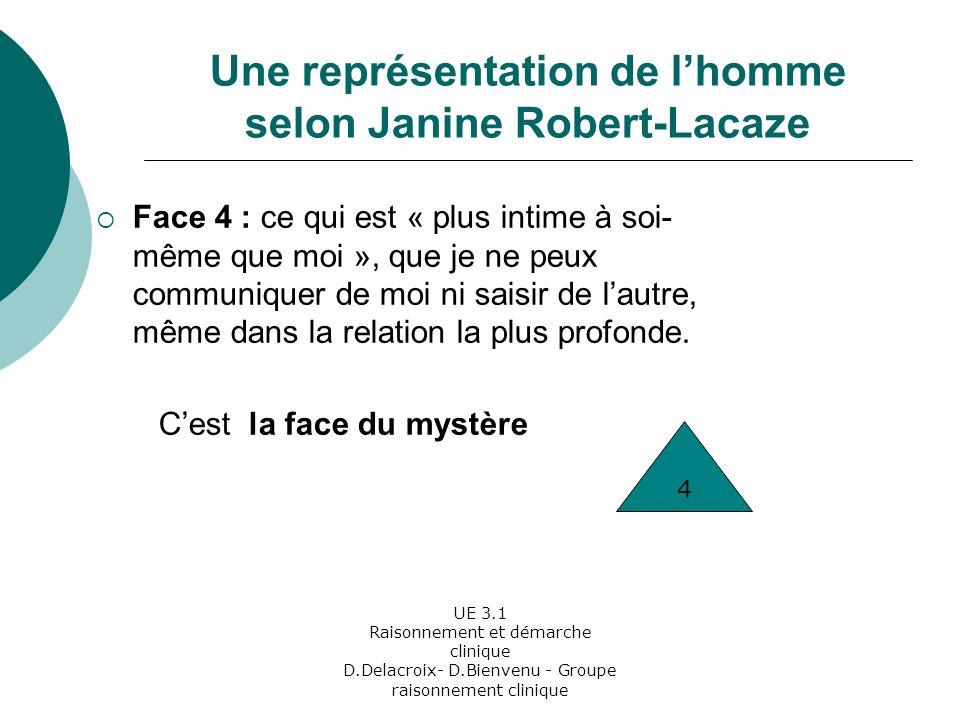 UE 3.1 Raisonnement et démarche clinique D.Delacroix- D.Bienvenu - Groupe raisonnement clinique Une représentation de lhomme selon Janine Robert-Lacaze Face 4 : ce qui est « plus intime à soi- même que moi », que je ne peux communiquer de moi ni saisir de lautre, même dans la relation la plus profonde.