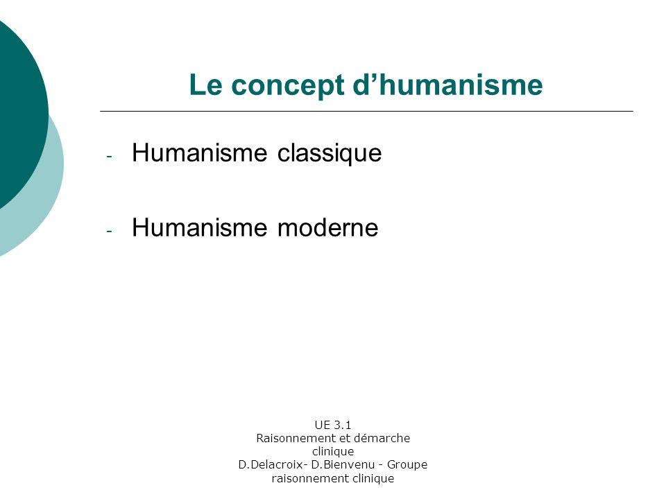 UE 3.1 Raisonnement et démarche clinique D.Delacroix- D.Bienvenu - Groupe raisonnement clinique Le concept dhumanisme - Humanisme classique - Humanisme moderne