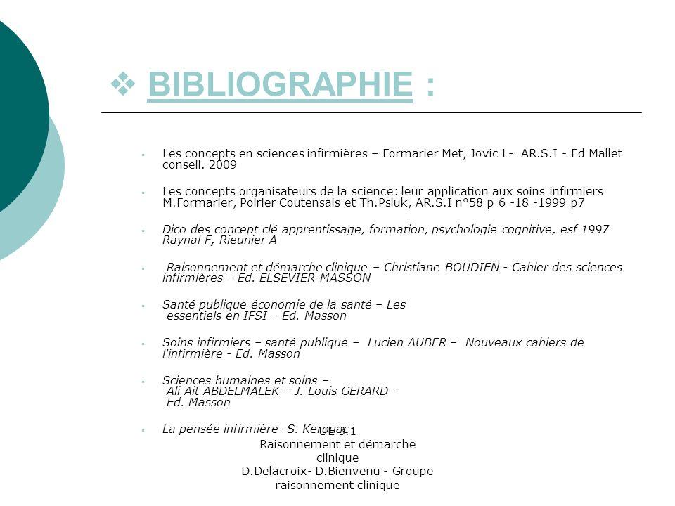 UE 3.1 Raisonnement et démarche clinique D.Delacroix- D.Bienvenu - Groupe raisonnement clinique BIBLIOGRAPHIE : Les concepts en sciences infirmières – Formarier Met, Jovic L- AR.S.I - Ed Mallet conseil.