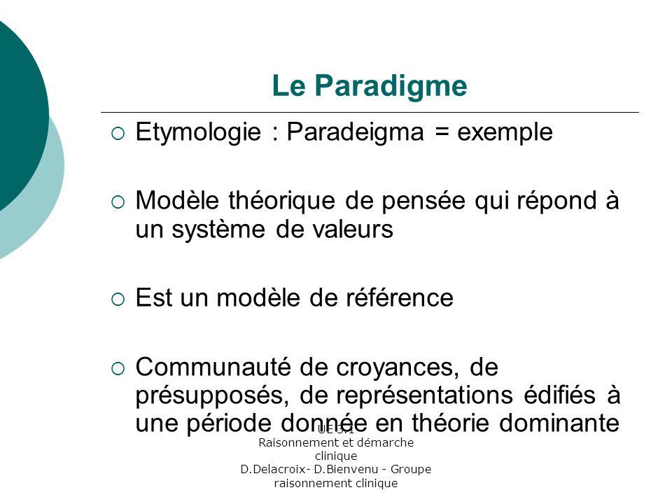 UE 3.1 Raisonnement et démarche clinique D.Delacroix- D.Bienvenu - Groupe raisonnement clinique Le Concept Le concept est à différencier de la notion NotionConcept - Idée plutôt incertaine - Possibilité de regroupement dans le temps - Pas de définition précise - Idée sûre - Idée certaine et invariable dans le temps - Définition précise
