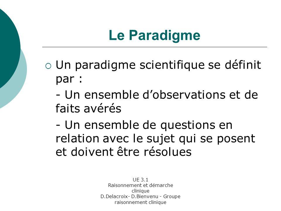 UE 3.1 Raisonnement et démarche clinique D.Delacroix- D.Bienvenu - Groupe raisonnement clinique Le Paradigme Un paradigme scientifique se définit par : - Des indications méthodologiques: comment ces questions doivent être posées - Linterprétation des résultats de la recherche scientifique