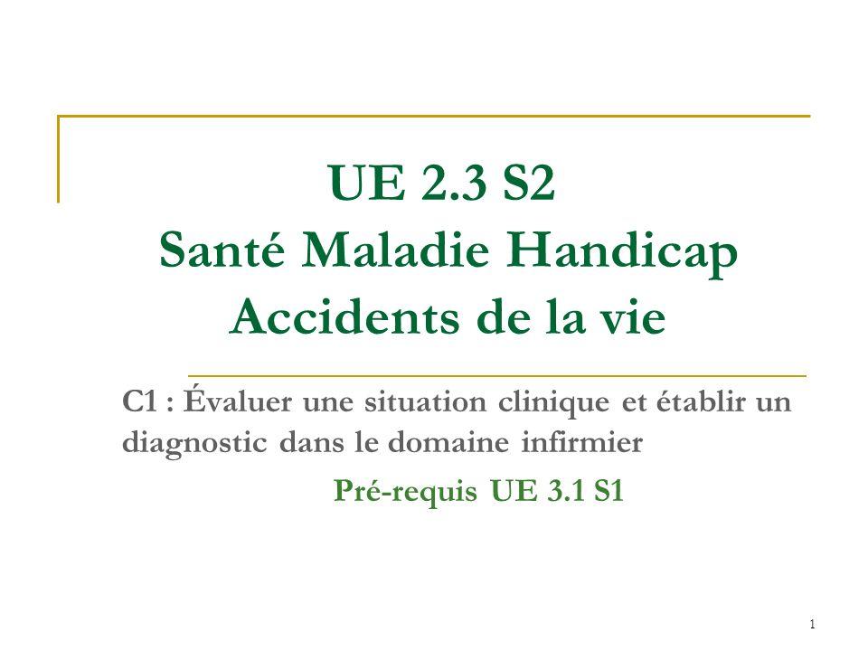 1 UE 2.3 S2 Santé Maladie Handicap Accidents de la vie C1 : Évaluer une situation clinique et établir un diagnostic dans le domaine infirmier Pré-requ