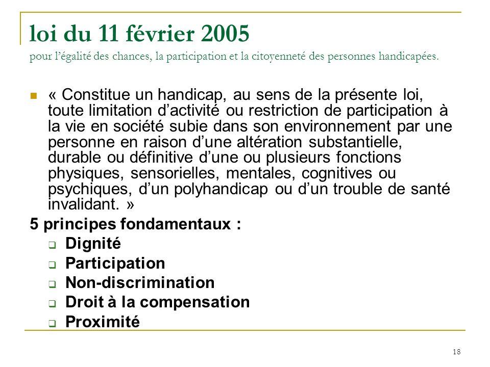 18 loi du 11 février 2005 pour légalité des chances, la participation et la citoyenneté des personnes handicapées. « Constitue un handicap, au sens de