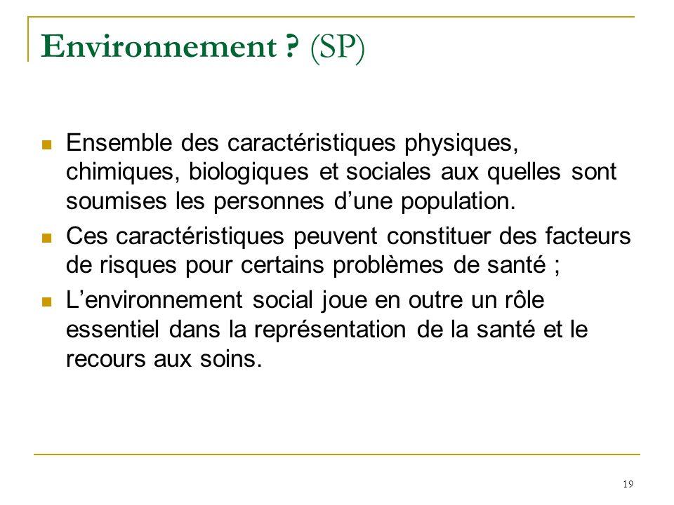 19 Environnement ? (SP) Ensemble des caractéristiques physiques, chimiques, biologiques et sociales aux quelles sont soumises les personnes dune popul