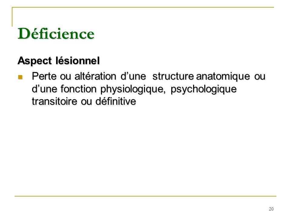 20 Déficience Aspect lésionnel Perte ou altération dune structure anatomique ou dune fonction physiologique, psychologique transitoire ou définitive P