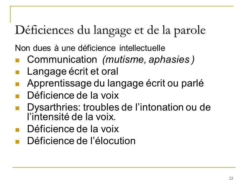 23 Déficiences du langage et de la parole Non dues à une déficience intellectuelle Communication (mutisme, aphasies ) Langage écrit et oral Apprentiss