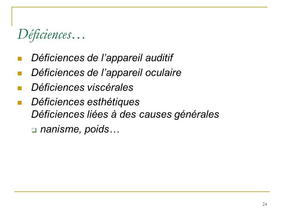 24 Déficiences… Déficiences de lappareil auditif Déficiences de lappareil oculaire Déficiences viscérales Déficiences esthétiques Déficiences liées à