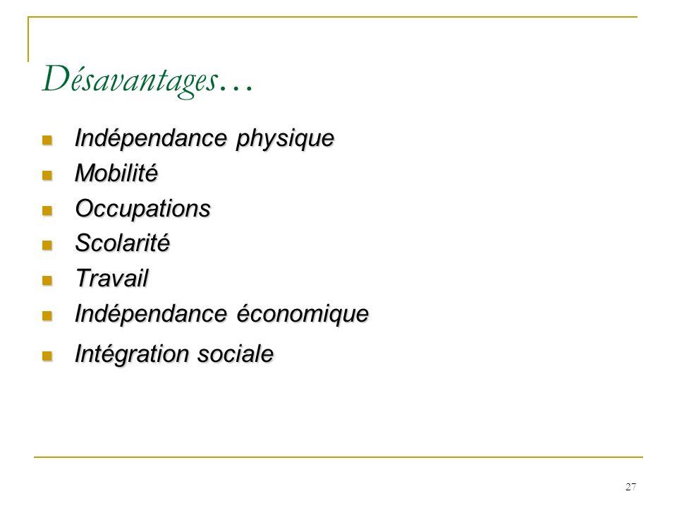 27 Désavantages… Indépendance physique Indépendance physique Mobilité Mobilité Occupations Occupations Scolarité Scolarité Travail Travail Indépendanc