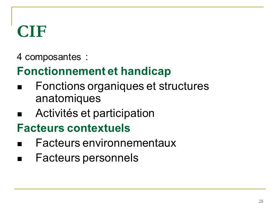 28 CIF 4 composantes : Fonctionnement et handicap Fonctions organiques et structures anatomiques Activités et participation Facteurs contextuels Facte