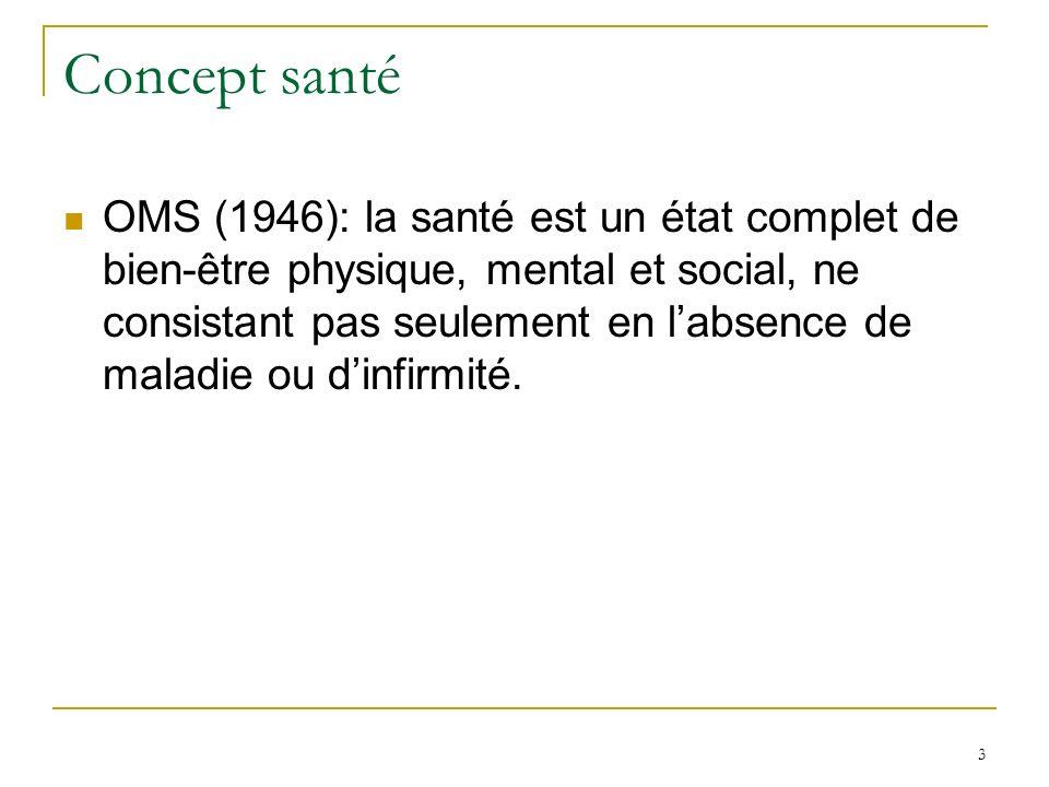 3 Concept santé OMS (1946): la santé est un état complet de bien-être physique, mental et social, ne consistant pas seulement en labsence de maladie o