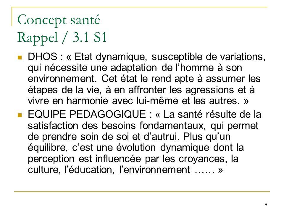 4 Concept santé Rappel / 3.1 S1 DHOS : « Etat dynamique, susceptible de variations, qui nécessite une adaptation de lhomme à son environnement. Cet ét