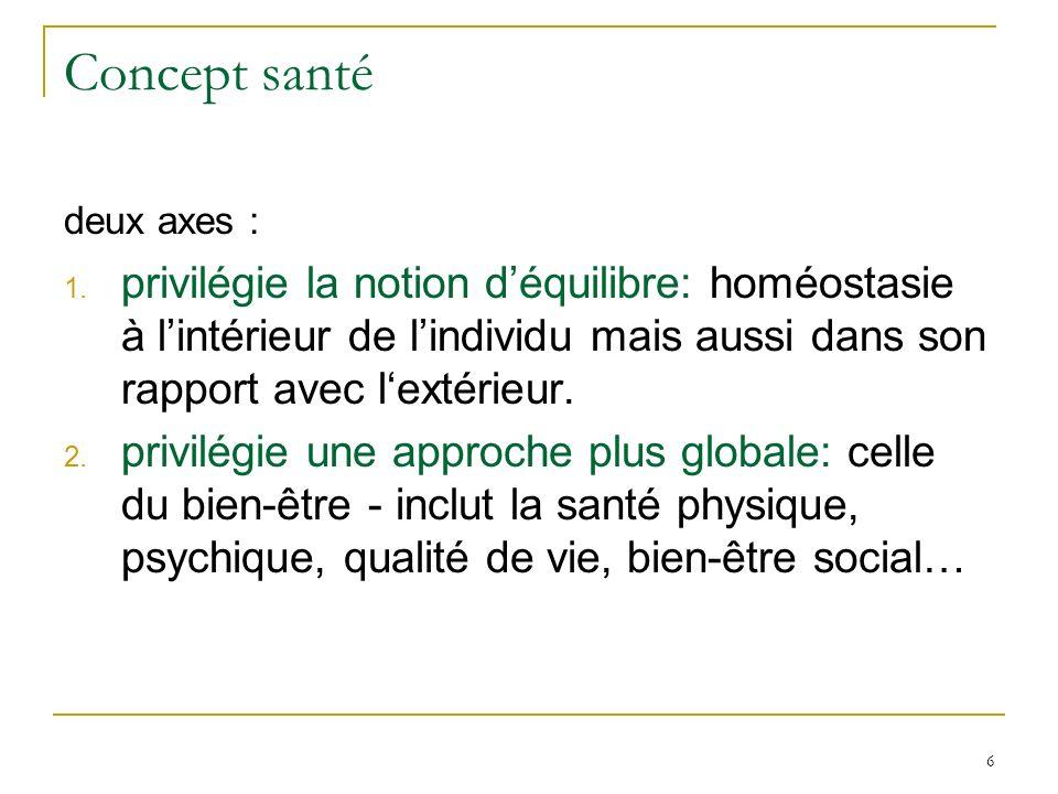 6 Concept santé deux axes : 1. privilégie la notion déquilibre: homéostasie à lintérieur de lindividu mais aussi dans son rapport avec lextérieur. 2.