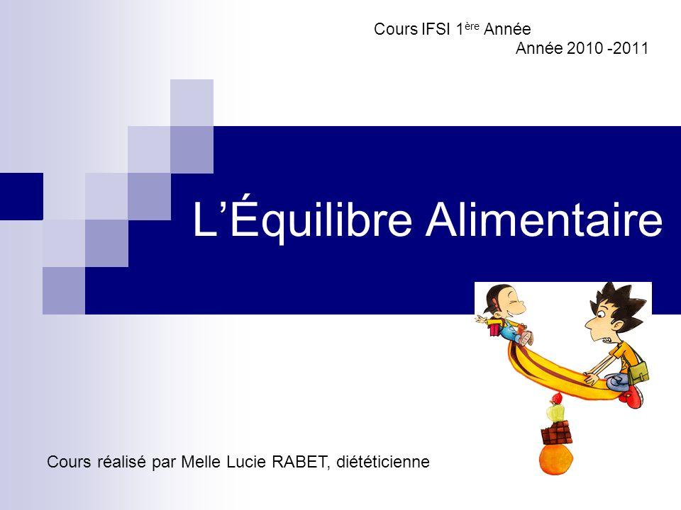 LÉquilibre Alimentaire Cours IFSI 1 ère Année Année 2010 -2011 Cours réalisé par Melle Lucie RABET, diététicienne