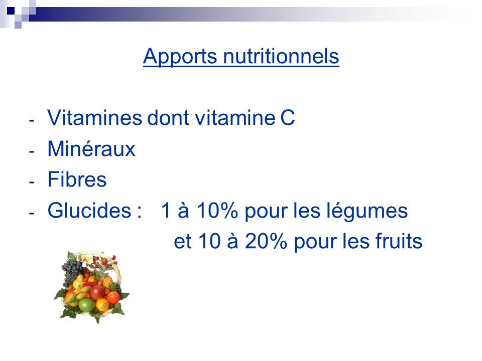 Apports nutritionnels - Vitamines dont vitamine C - Minéraux - Fibres - Glucides : 1 à 10% pour les légumes et 10 à 20% pour les fruits