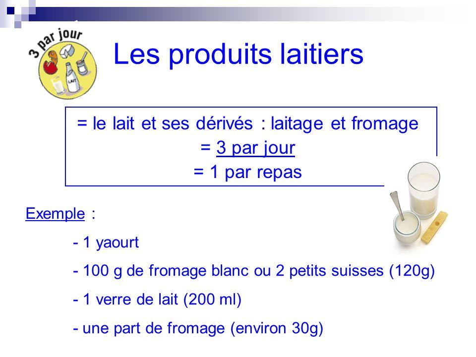 Les produits laitiers = le lait et ses dérivés : laitage et fromage = 3 par jour = 1 par repas Exemple : - 1 yaourt - 100 g de fromage blanc ou 2 peti