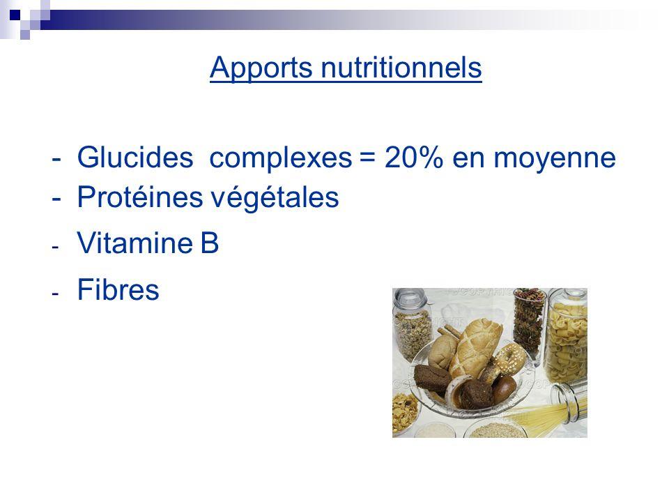 Apports nutritionnels -Glucides complexes = 20% en moyenne -Protéines végétales - Vitamine B - Fibres