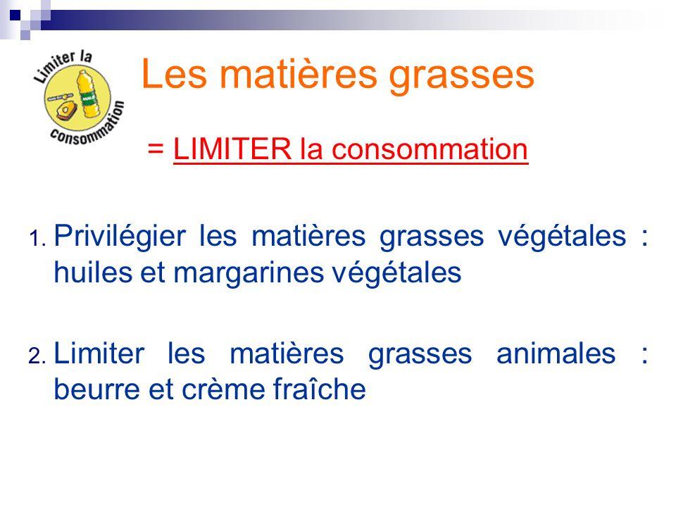Les matières grasses = LIMITER la consommation 1. Privilégier les matières grasses végétales : huiles et margarines végétales 2. Limiter les matières
