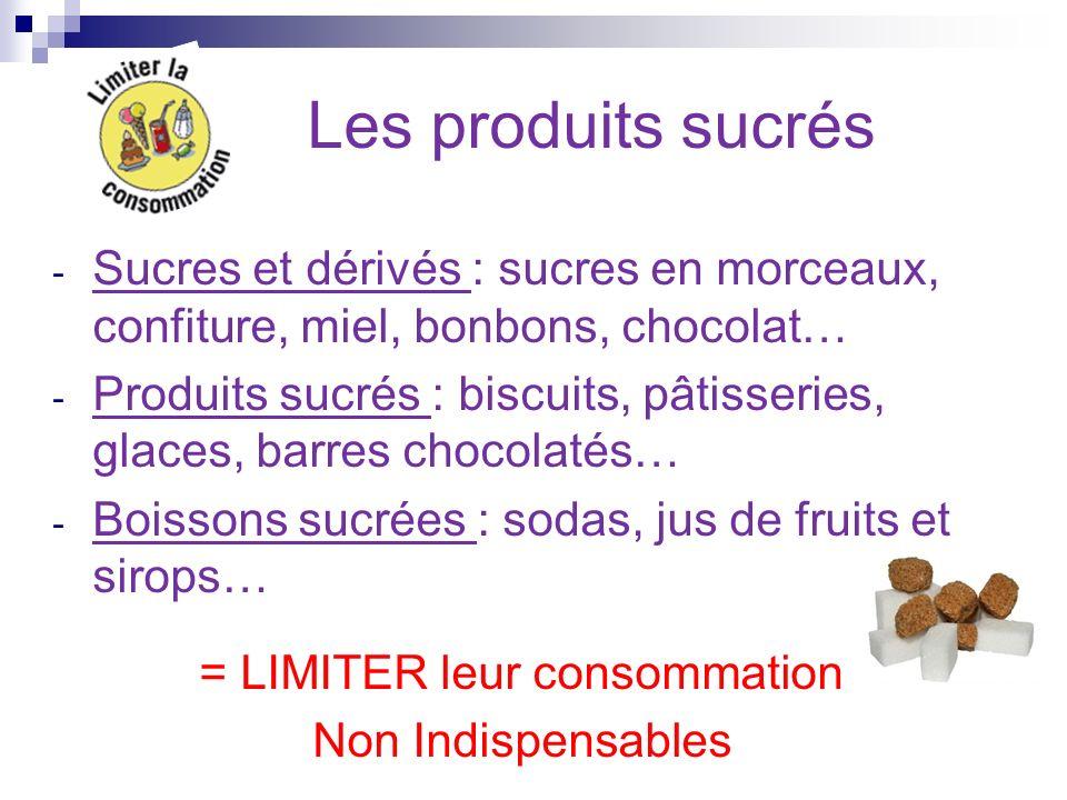 Les produits sucrés - Sucres et dérivés : sucres en morceaux, confiture, miel, bonbons, chocolat… - Produits sucrés : biscuits, pâtisseries, glaces, b