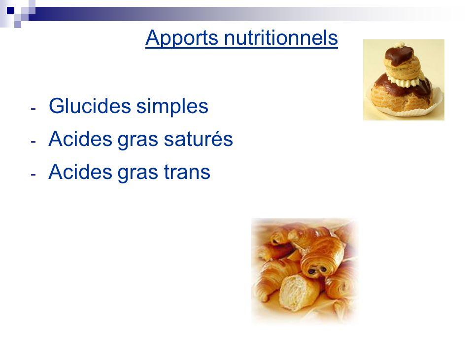 Apports nutritionnels - Glucides simples - Acides gras saturés - Acides gras trans