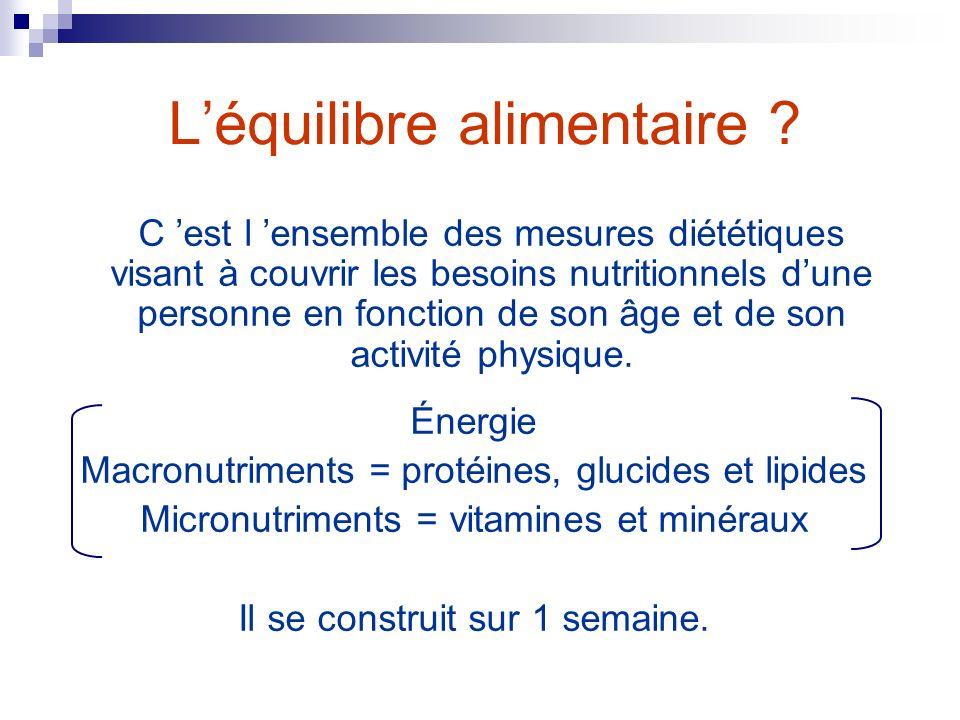 Il se base sur 3 principes Équilibre entre apport énergétique et dépenses énergétiques Équilibre entre apport énergétique et apport en micronutriments Équilibre entre macronutriments