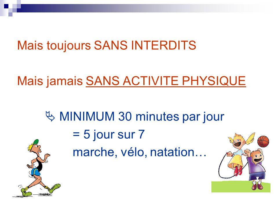 Mais toujours SANS INTERDITS Mais jamais SANS ACTIVITE PHYSIQUE MINIMUM 30 minutes par jour = 5 jour sur 7 marche, vélo, natation…