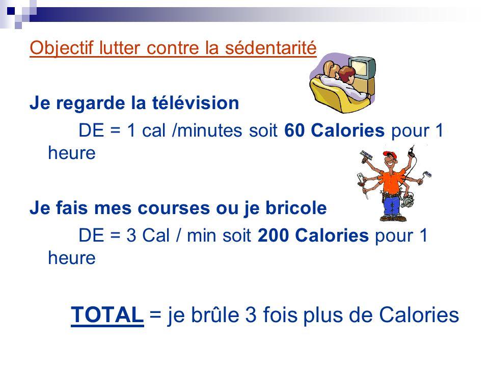 Objectif lutter contre la sédentarité Je regarde la télévision DE = 1 cal /minutes soit 60 Calories pour 1 heure Je fais mes courses ou je bricole DE