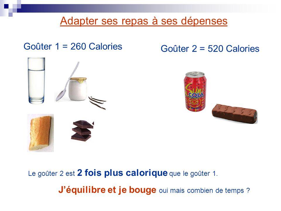 Goûter 1 = 260 Calories Goûter 2 = 520 Calories Le goûter 2 est 2 fois plus calorique que le goûter 1. Jéquilibre et je bouge oui mais combien de temp