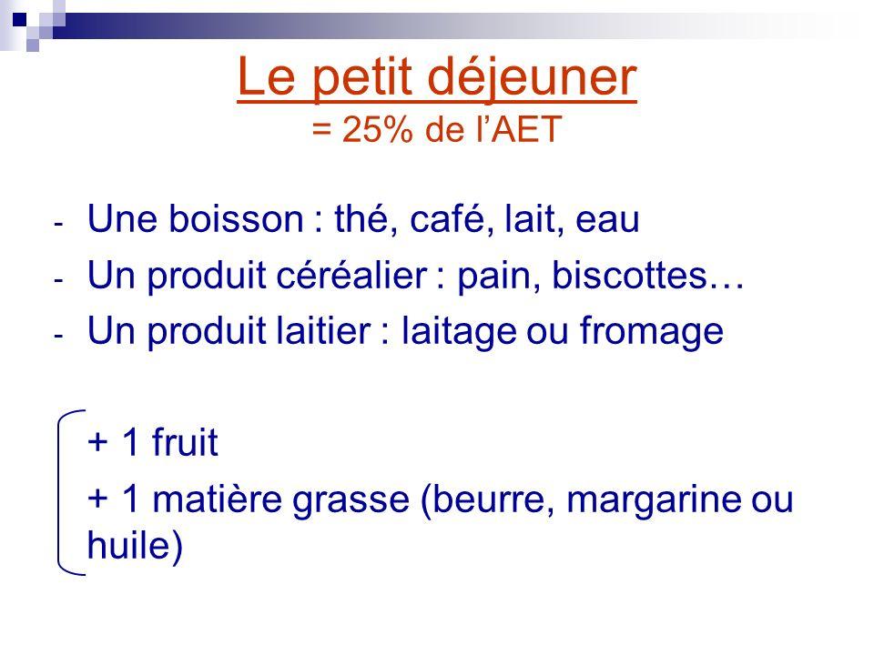 Le petit déjeuner = 25% de lAET - Une boisson : thé, café, lait, eau - Un produit céréalier : pain, biscottes… - Un produit laitier : laitage ou froma