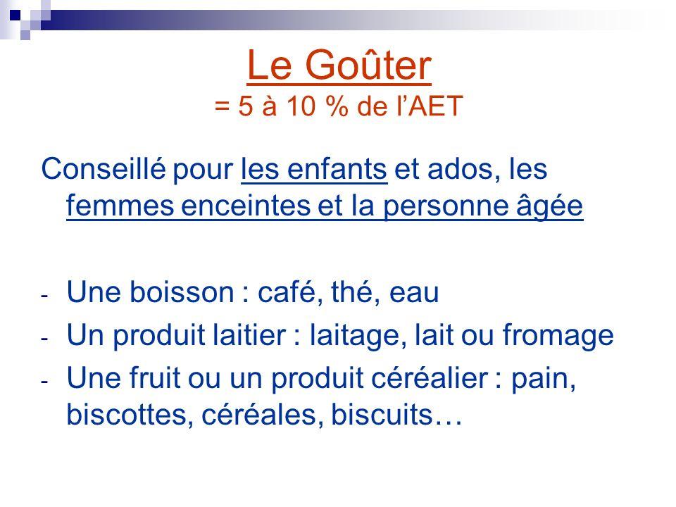 Le Goûter = 5 à 10 % de lAET Conseillé pour les enfants et ados, les femmes enceintes et la personne âgée - Une boisson : café, thé, eau - Un produit
