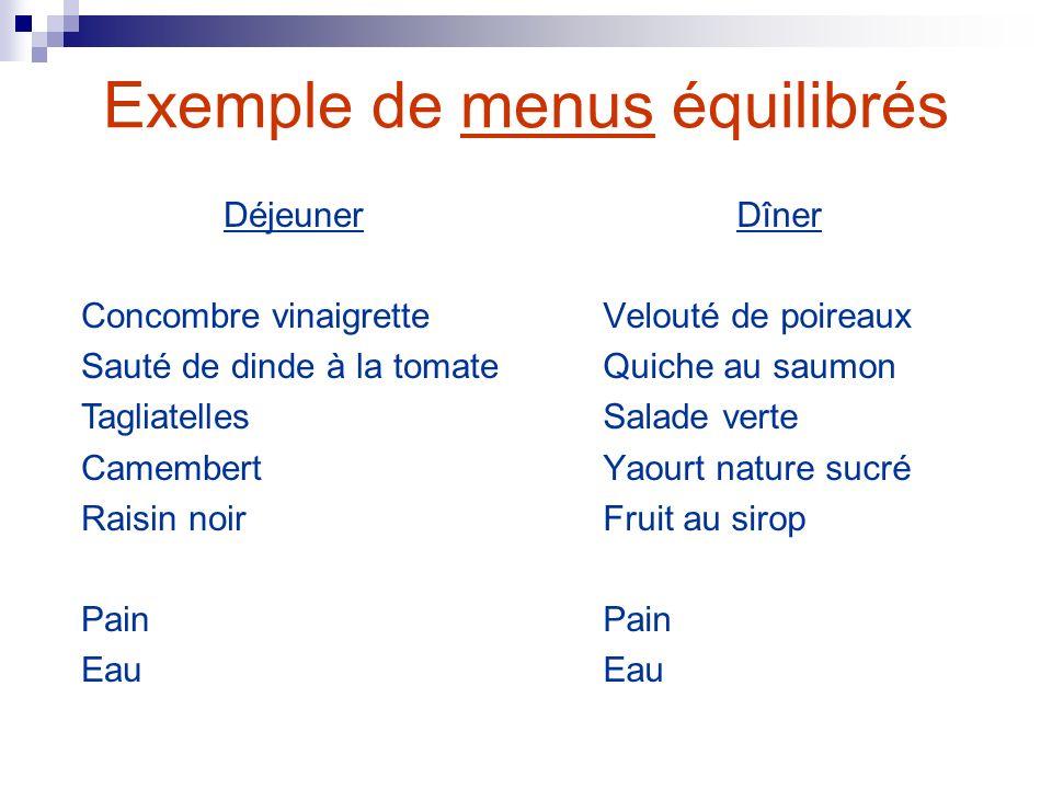 Exemple de menus équilibrés Dîner Velouté de poireaux Quiche au saumon Salade verte Yaourt nature sucré Fruit au sirop Pain Eau Déjeuner Concombre vin