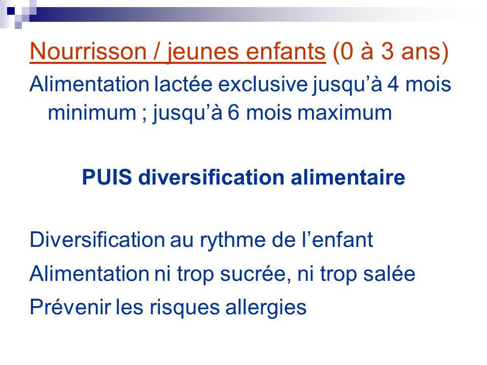 Nourrisson / jeunes enfants (0 à 3 ans) Alimentation lactée exclusive jusquà 4 mois minimum ; jusquà 6 mois maximum PUIS diversification alimentaire D