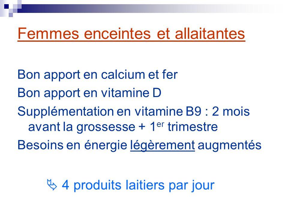 Femmes enceintes et allaitantes Bon apport en calcium et fer Bon apport en vitamine D Supplémentation en vitamine B9 : 2 mois avant la grossesse + 1 e